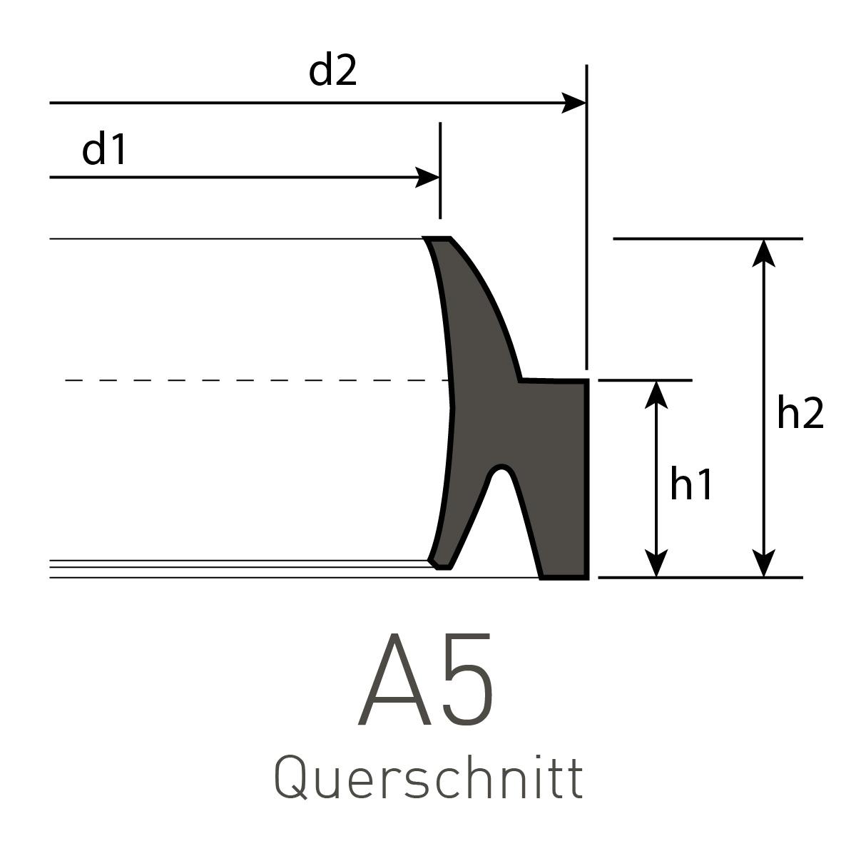 Doppelabstreifer 55 x 70 x 7,5//9 mm aus PU Profil AP-5