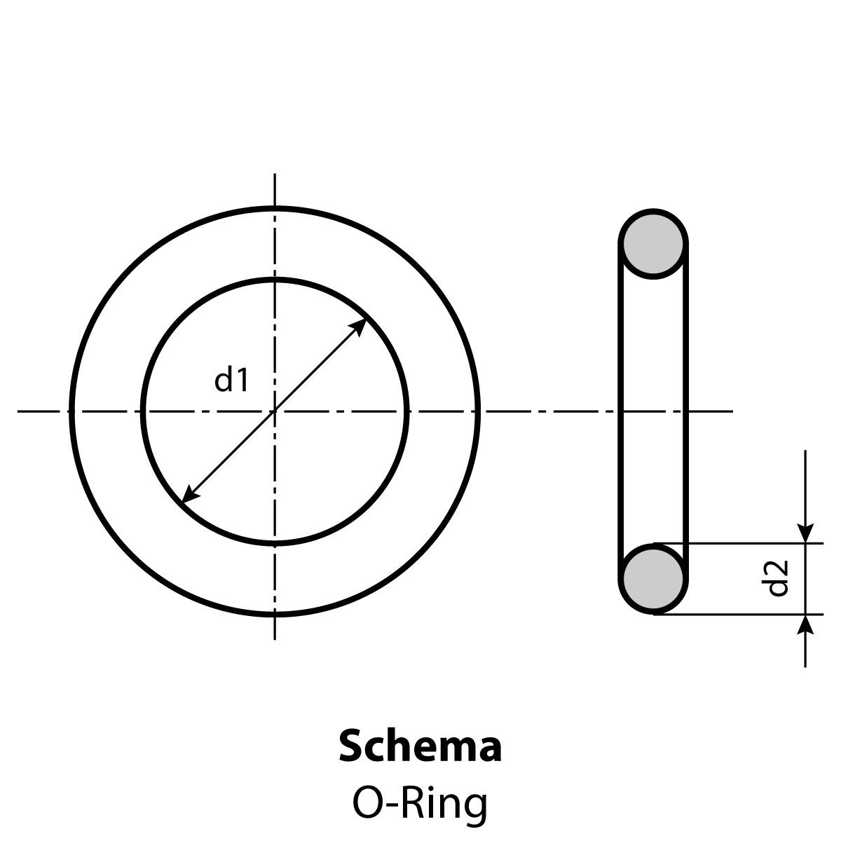 Menge 1 Stück O-Ring 220 x 5 mm NBR 70 Dichtring