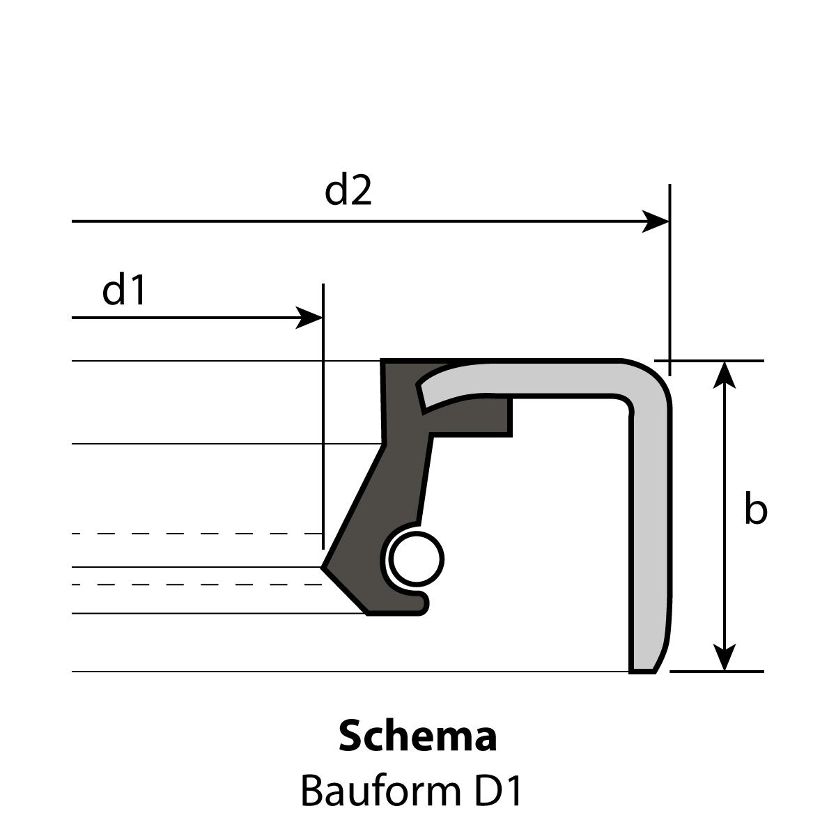 25 Radial-Wellendichtringe 15 x 24 x 7 mm D1 NBR 70